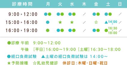 診療時間:午前9時から12時、午後15時から16時、16時から19時。休診日:木曜・日曜・祝日